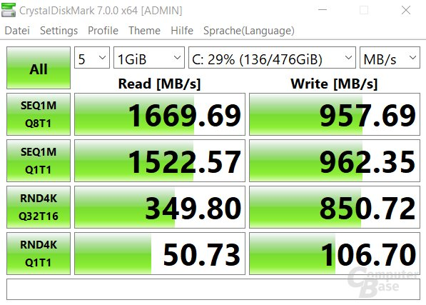 HP Pavilion Gaming 15 - die Leistung der Intel SSD mit QLC-Speicher