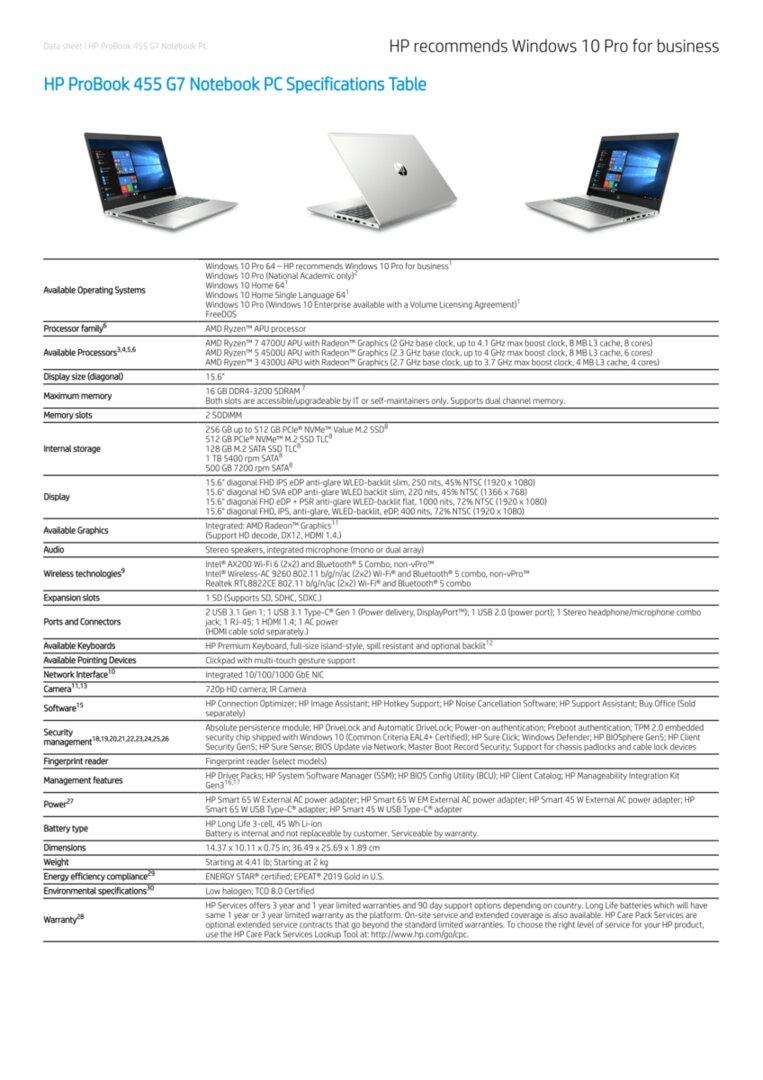 HP ProBook 455 G7 Spezifikationen
