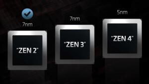 """Wie geplant: AMD Ryzen 4000 """"Vermeer"""" kommt Ende des Jahres"""