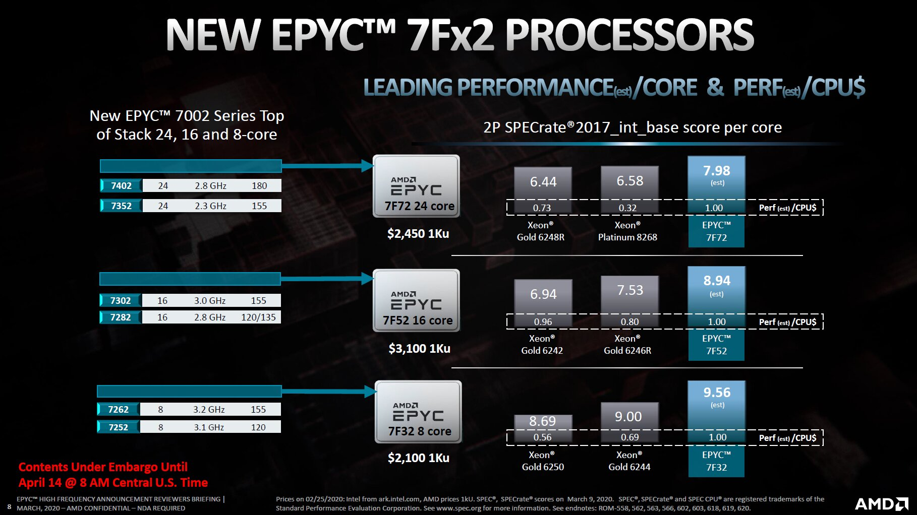 AMD Epyc vs. Intel Xeon