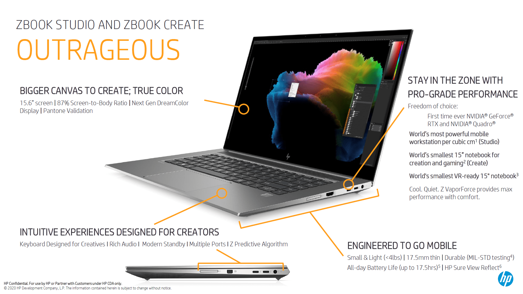 HP ZBook Create und Studio