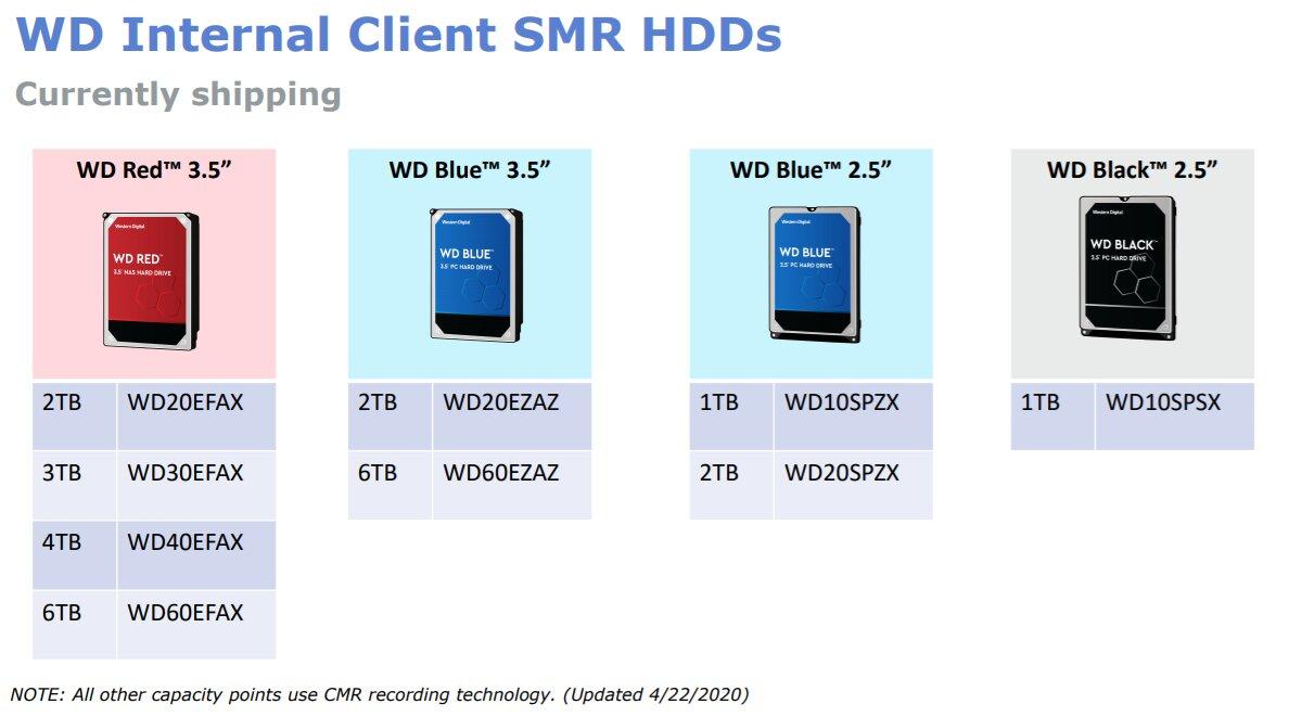 Interne Client-Festplatten mit SMR