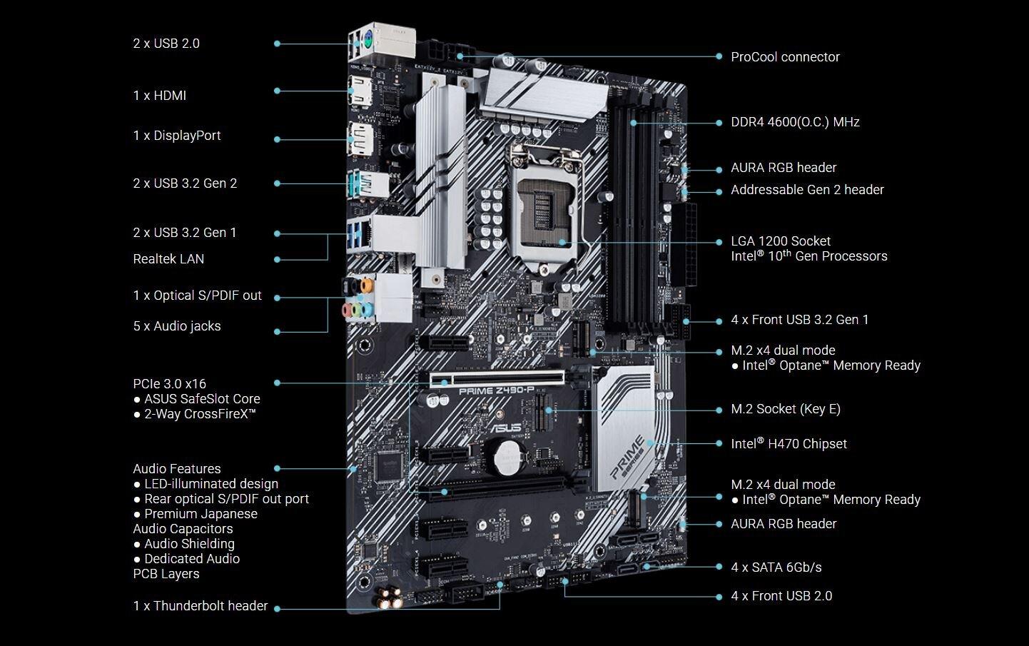 Asus Prime Z490-P – Ausstattung und Funktionen