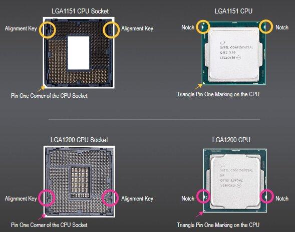 Unterschied Sockel LGA 1151 zu LGA 1200
