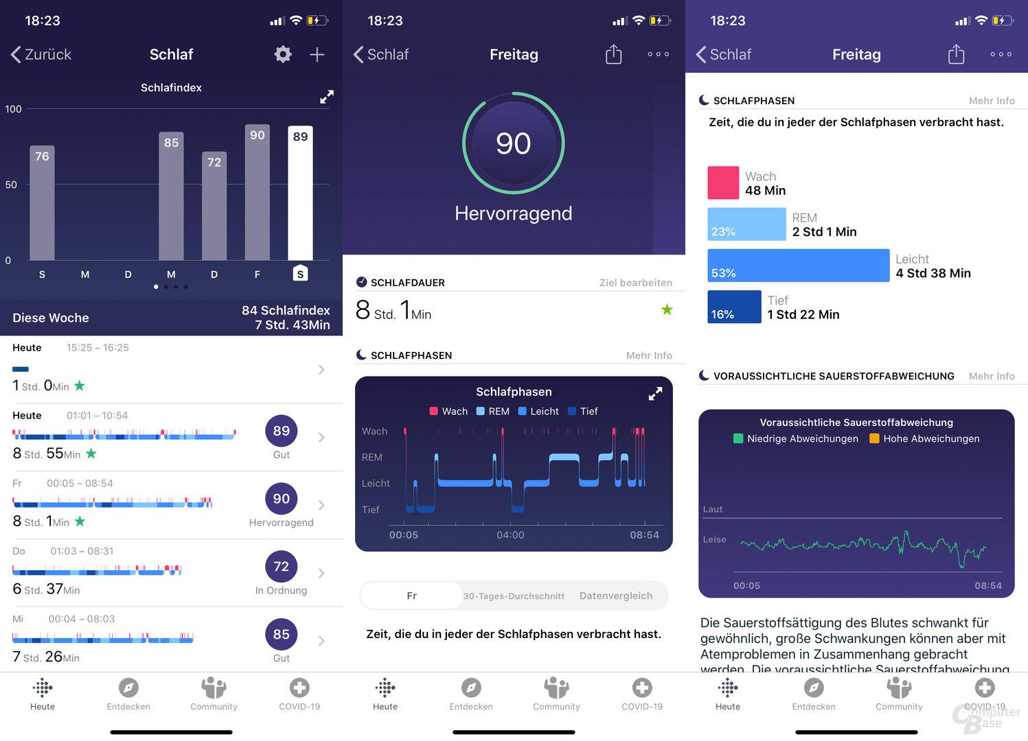 Fitbit Charge 4 im Test: Schlaf-Tracking und SpO2-Messung