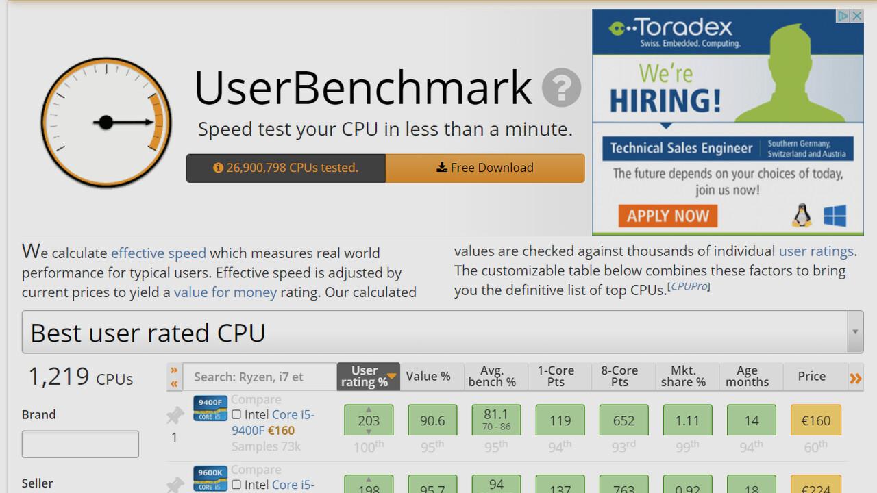 UserBenchmark: Kritik an CPU-Bewertung mündet im Reddit-Bann