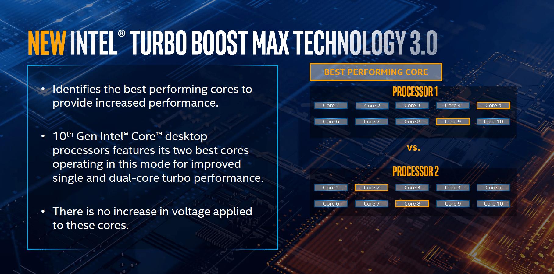 Intel Turbo Boost 3.0 im Mainstream