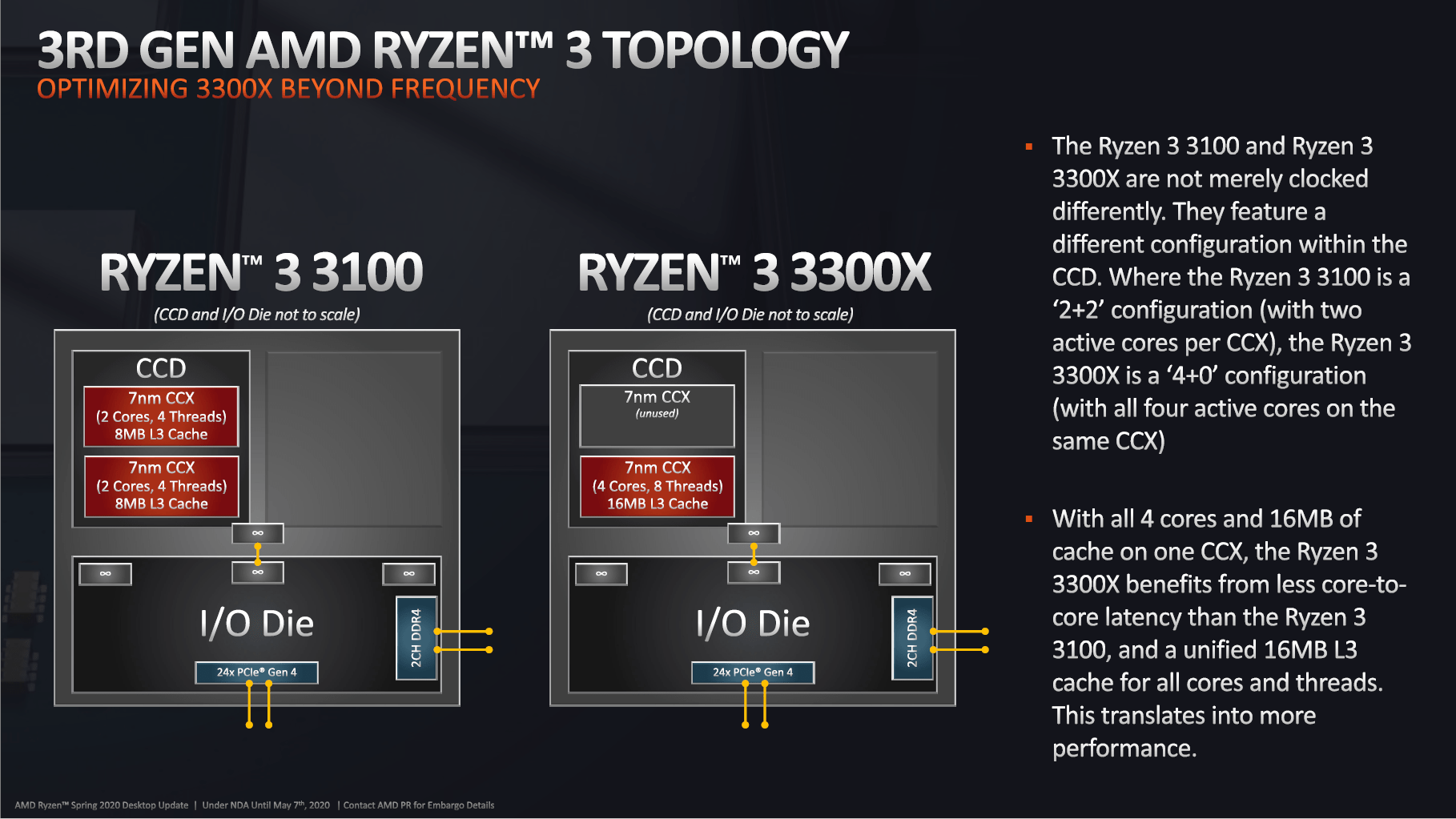 AMD Ryzen 3 3100 und 3300X mit unterschiedlichem Aufbau