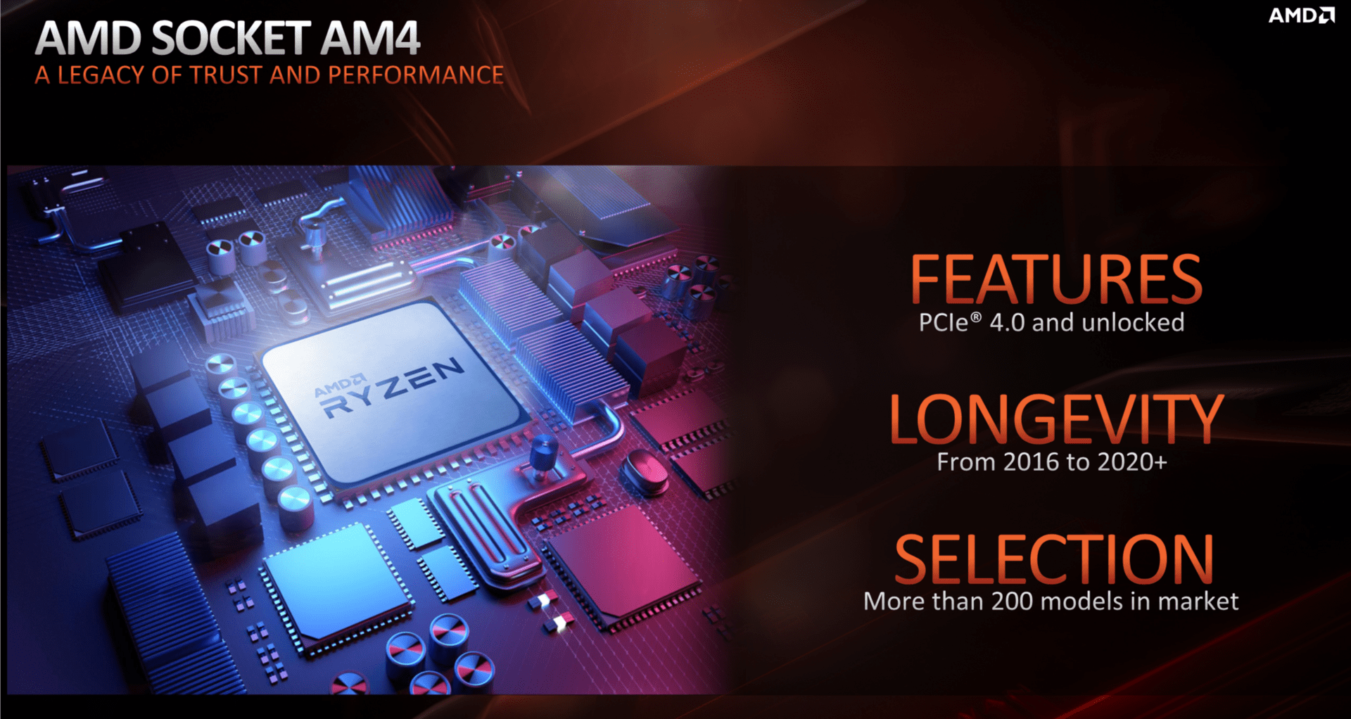 AMD bewirbt Sockel AM4 und über 200 Modelle – doch nie auf demselben Board