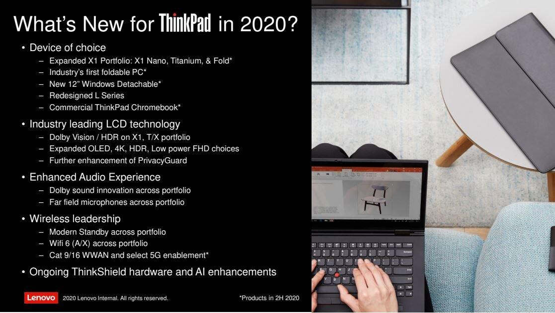 ThinkPad-Roadmap für 2020