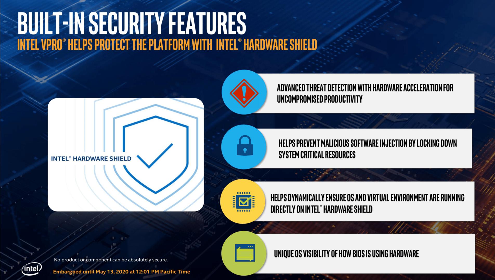 Intel Hardware Shield