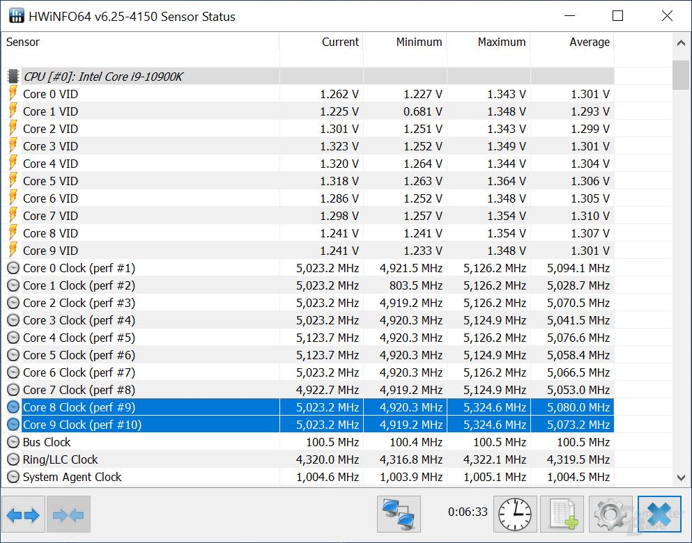 Intel Core i9-10900K mit 5,3 GHz TVB für zwei Kerne