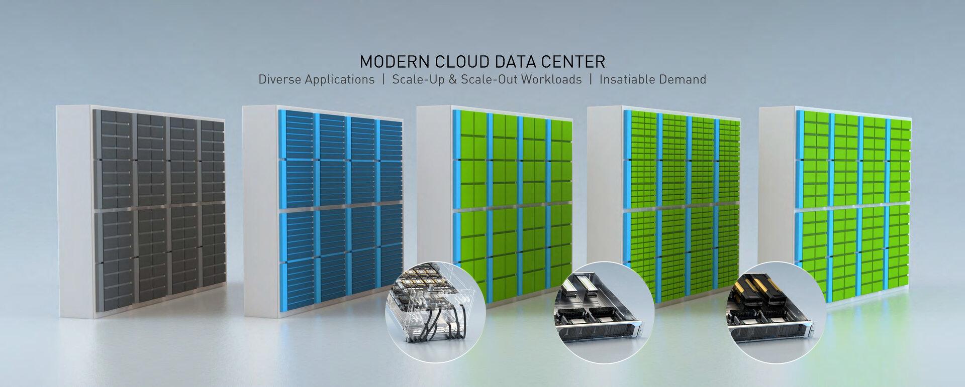 Derzeit üblicher Aufbau eines Datacenters