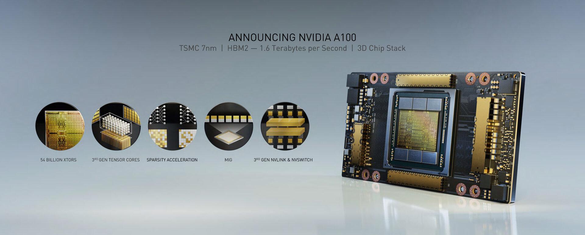 A100-GPU aus Basis der Ampere-Architektur