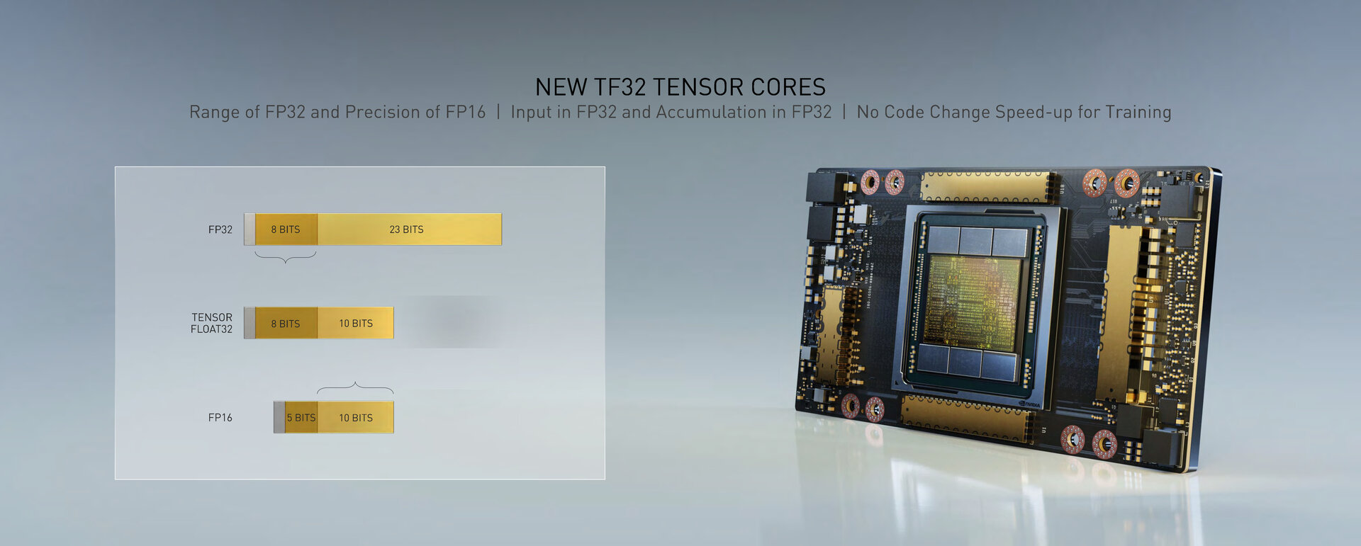 Neue Standard MAD TF32