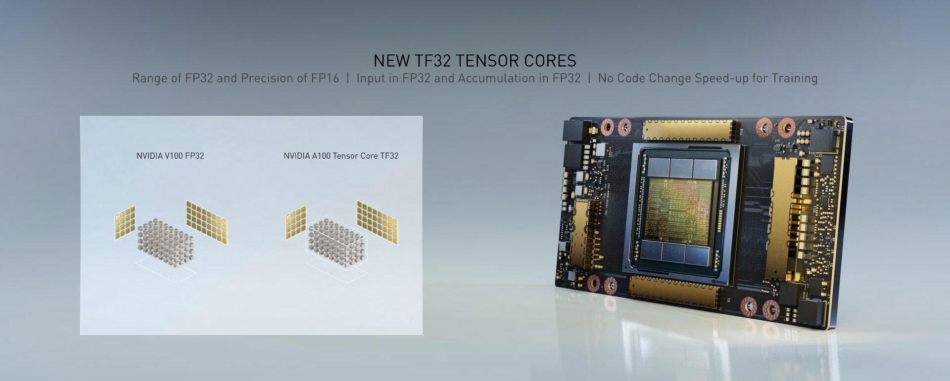 Tensor Cores der 3. Generation