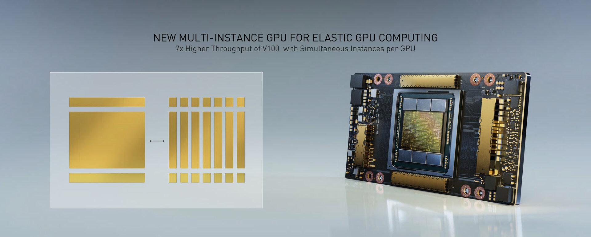 MIG bis zu zu sieben GPUs pro A100