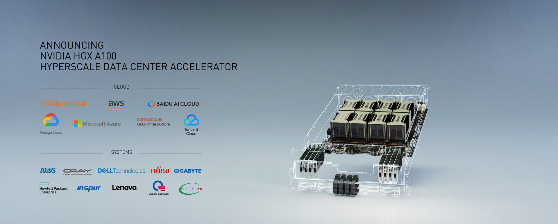 HGX A100 für Drittanbieter von A100-Clustern