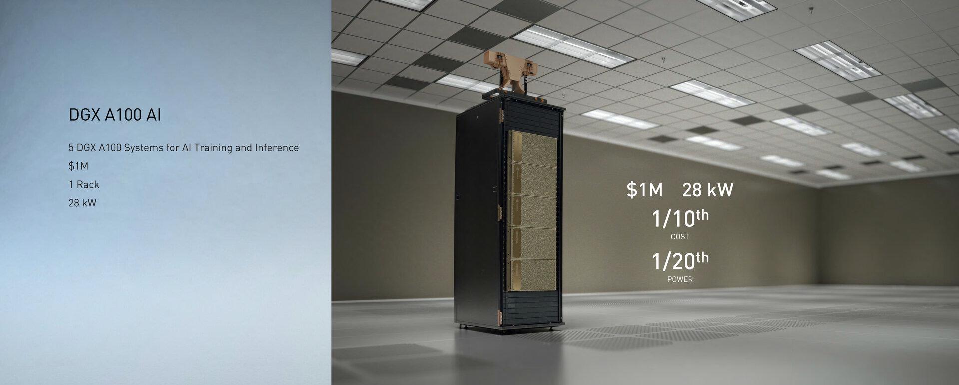 1 Rack mit 5 DGX A100 für ein Zehntel der Kosten des alten Aufbaus