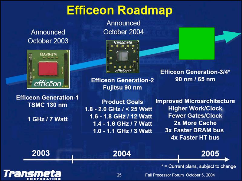 Efficeon Roadmap