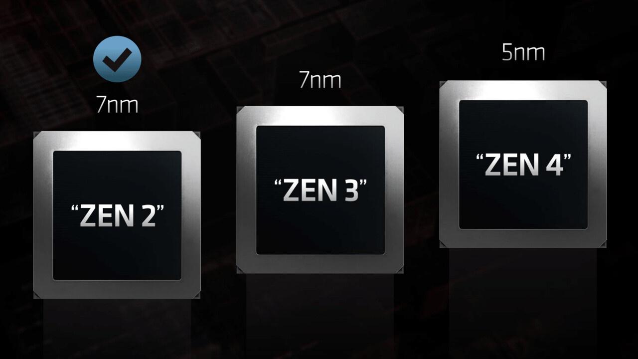 AMD Ryzen 4000 Vermeer