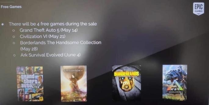 Kostenlose Spiele während des Epic Games Mega Sale