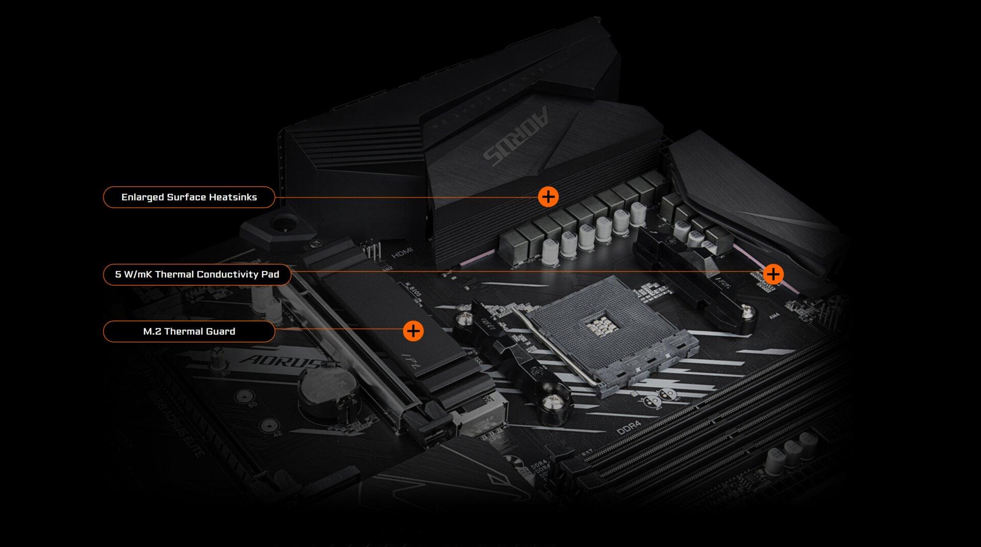 Gigabyte B550 Aorus Elite - Kühlkörper für die Spannungswandler
