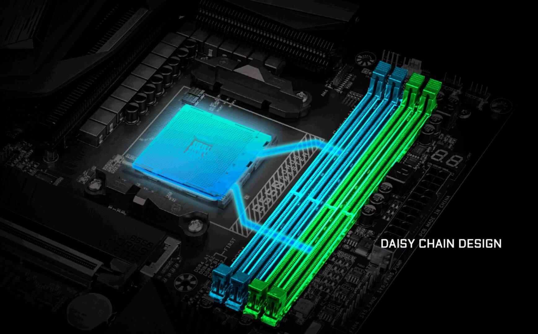 Gigabyte B550 Aorus Elite - DDR4-DIMMs im Daisy-Chain-Design angebunden