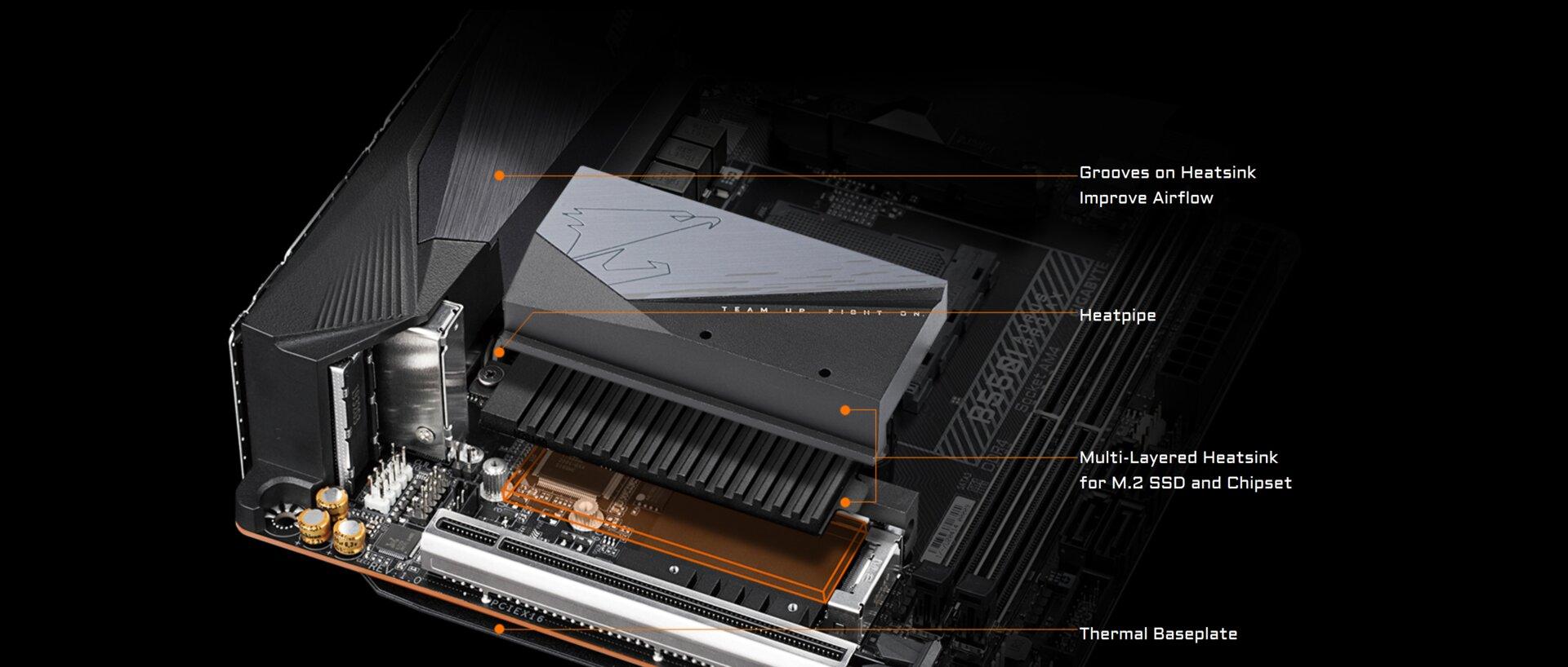 Gigabyte B550I Aorus Pro AX - Kühlung für Spannungswandler und PCIe-SSD im Detail