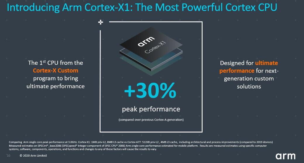 Cortex-X1