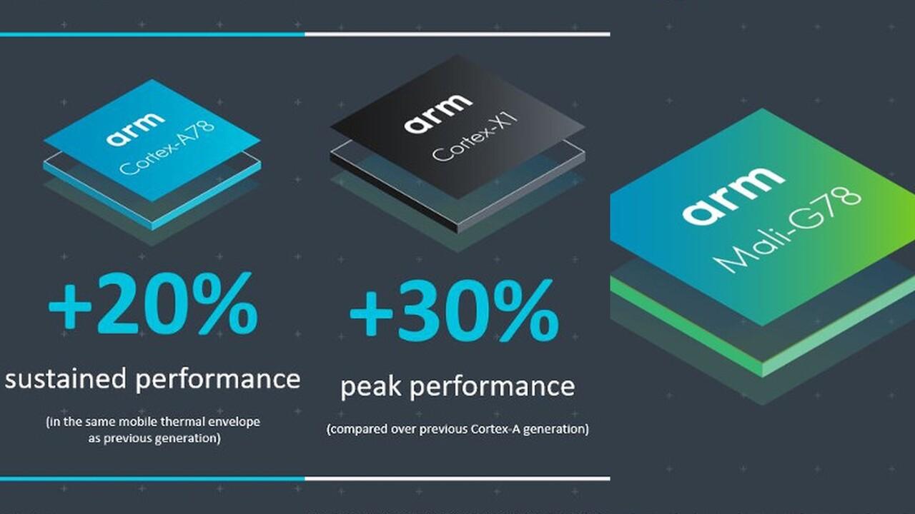 ARM: Cortex-A78, Cortex-X1 und Mali-G78 für SoCs in 2021