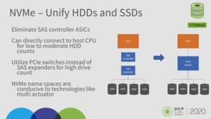 HDDs der Zukunft: Festplatten sollen PCIe und NVMe bekommen
