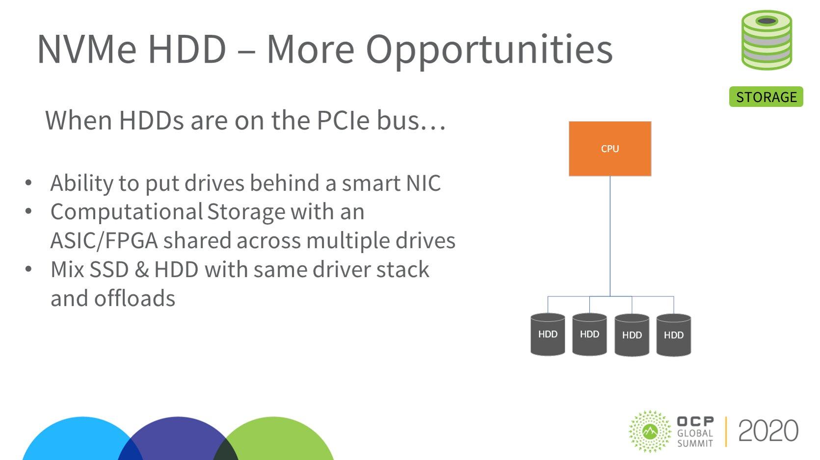 OCP Summit 2020: NVMe-HDDs