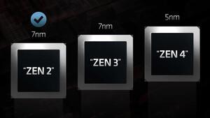 CPU-Gerüchte: AMD Ryzen 4000 auf Basis von Zen 3 in 5 nm+