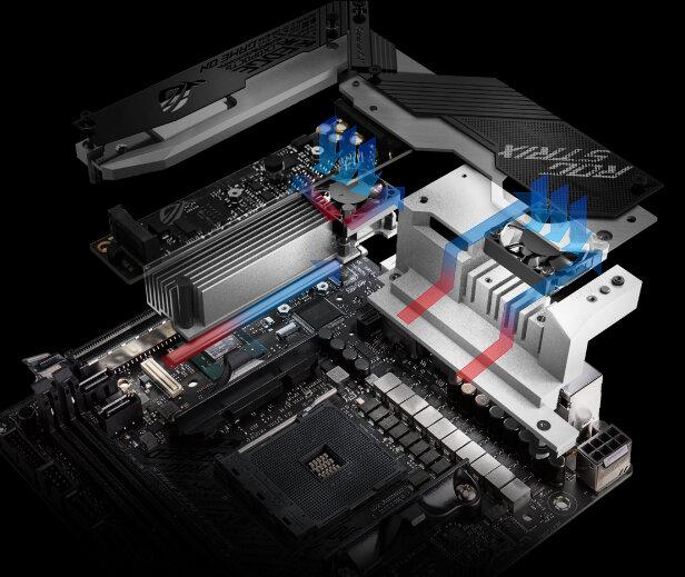 Das Asus ROG Strix X570-I Gaming verfügt über zwei Lüfter