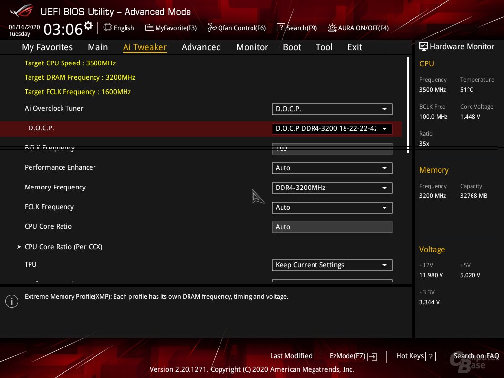 Die Werkseinstellungen im BIOS des Asus ROG Strix X570-I Gaming