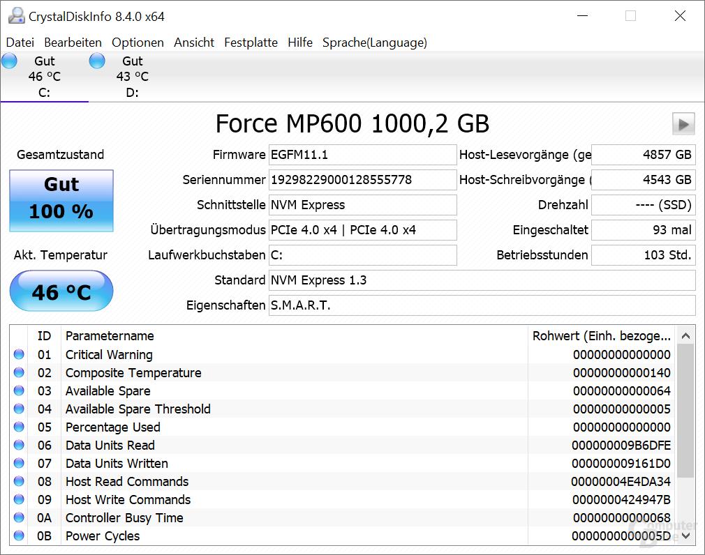 SSD-Analyse auf B550-Mainboard