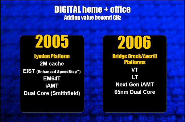 Intel Lyndon, Bridge Creek und Averill Plattformen