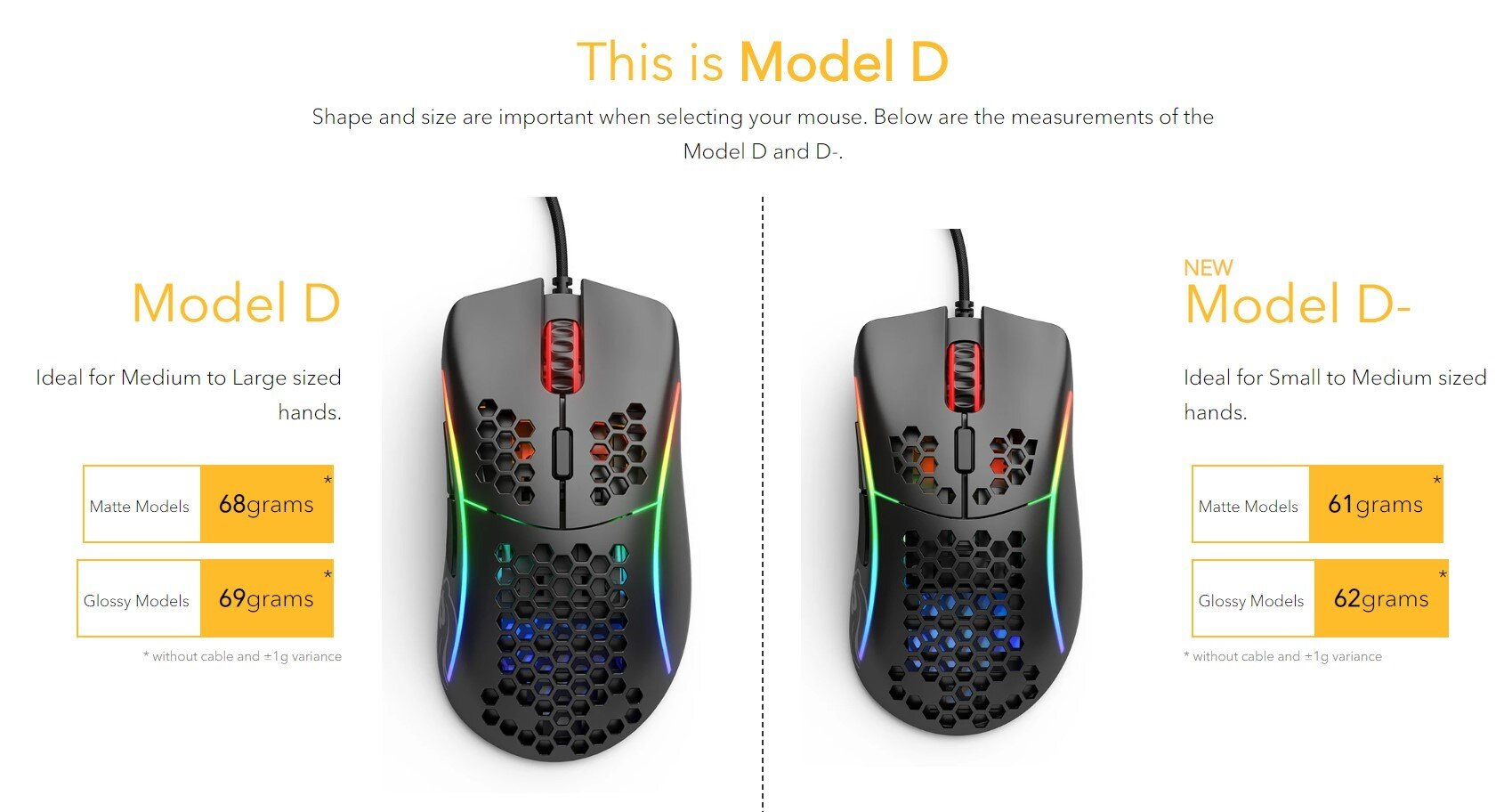 Glorious Model D (links) und Model D- (rechts)