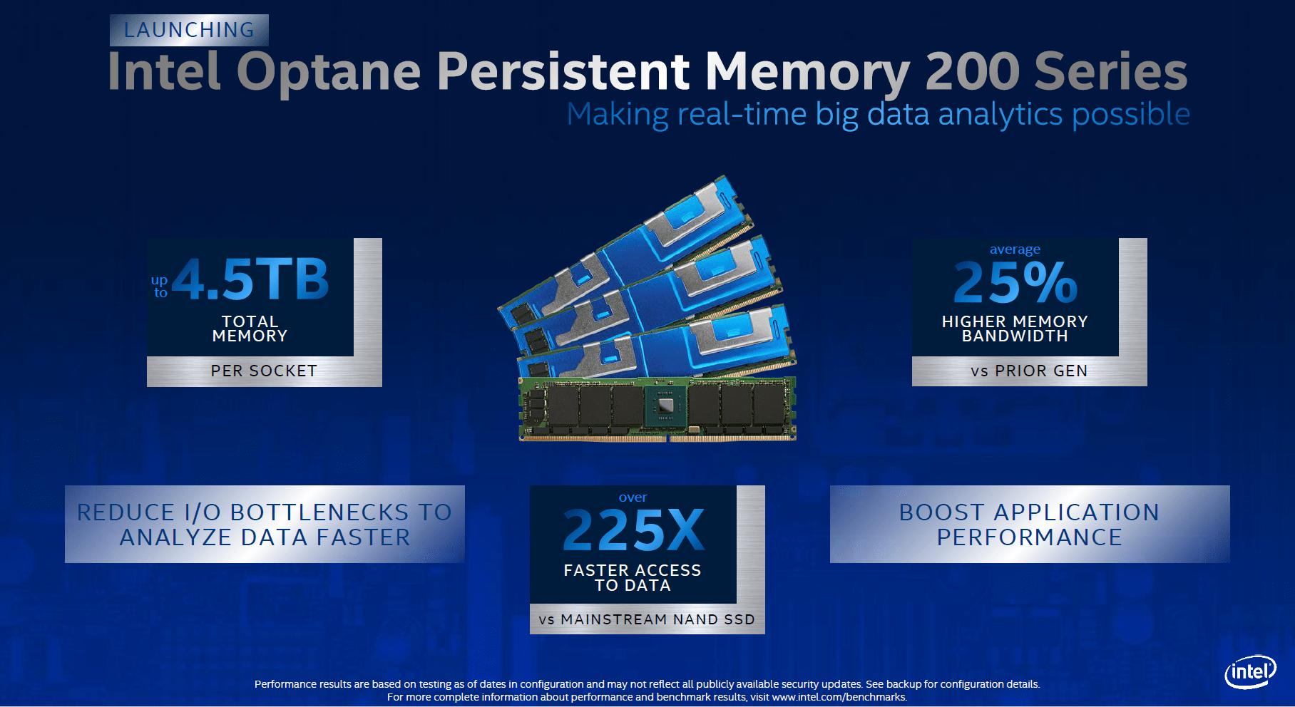 Intel Optane PMem 200 series