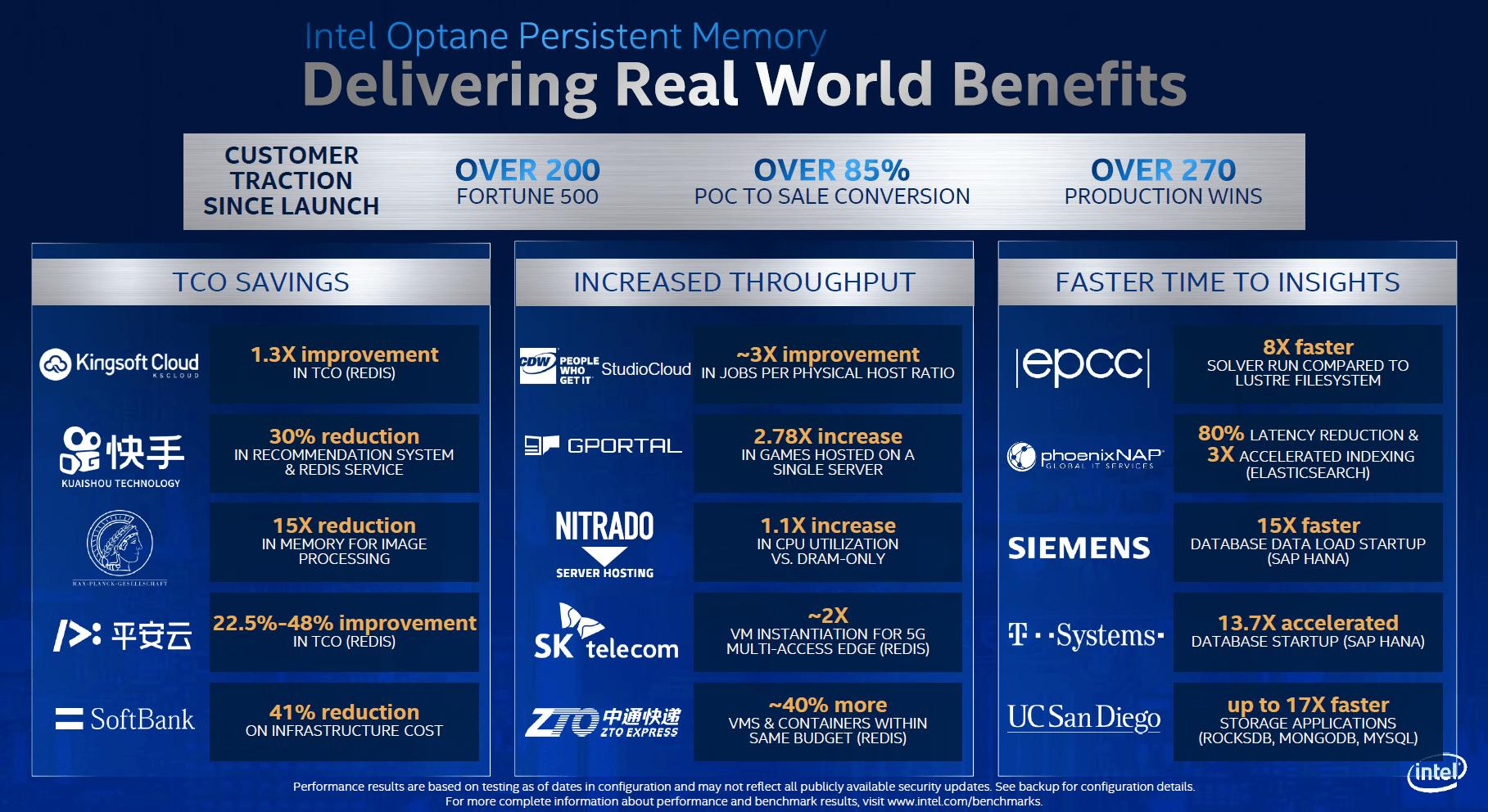 Intel Optane PMem im Einsatz
