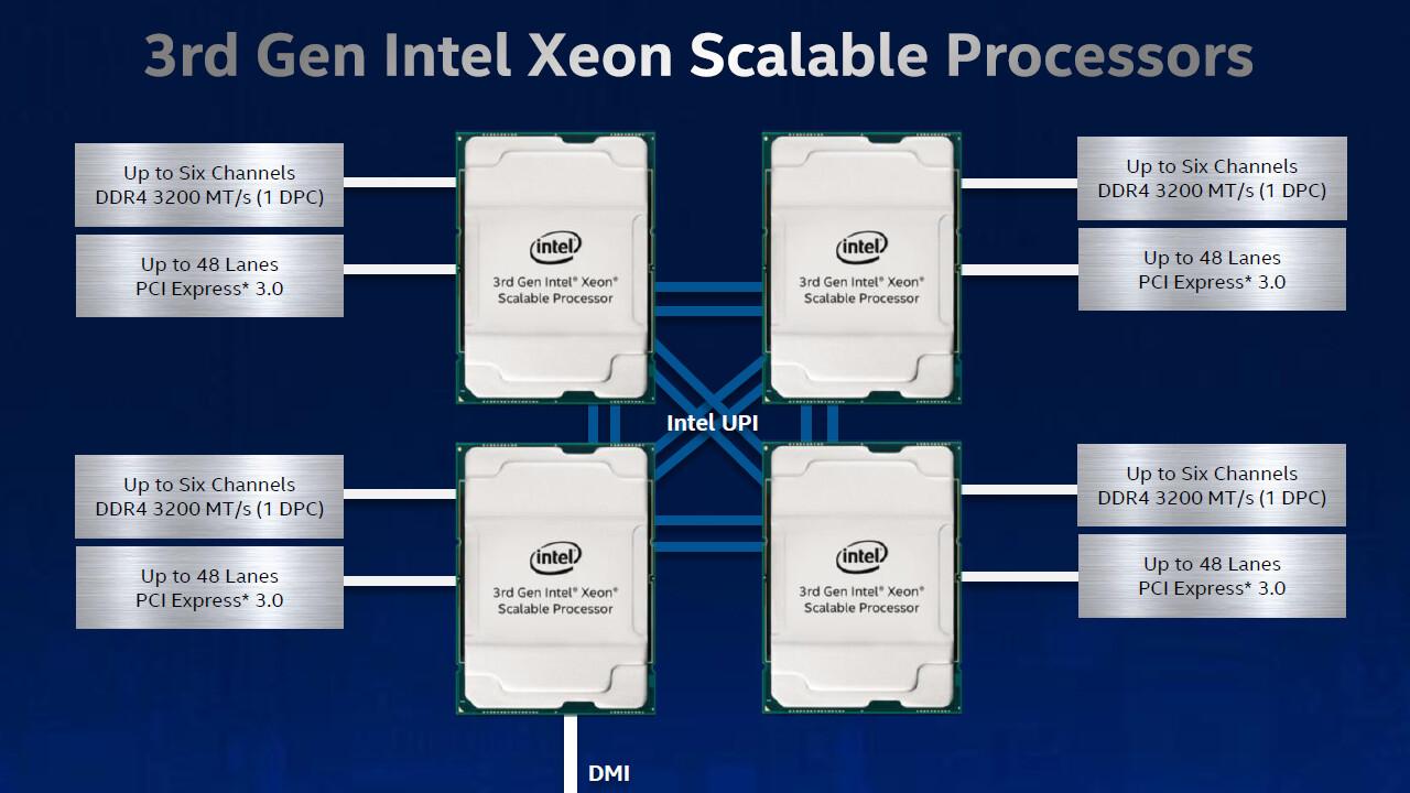 Intel Cooper Lake-SP: Skylake-Finale mit 28 Kernen, DDR4-3200 und 250 Watt