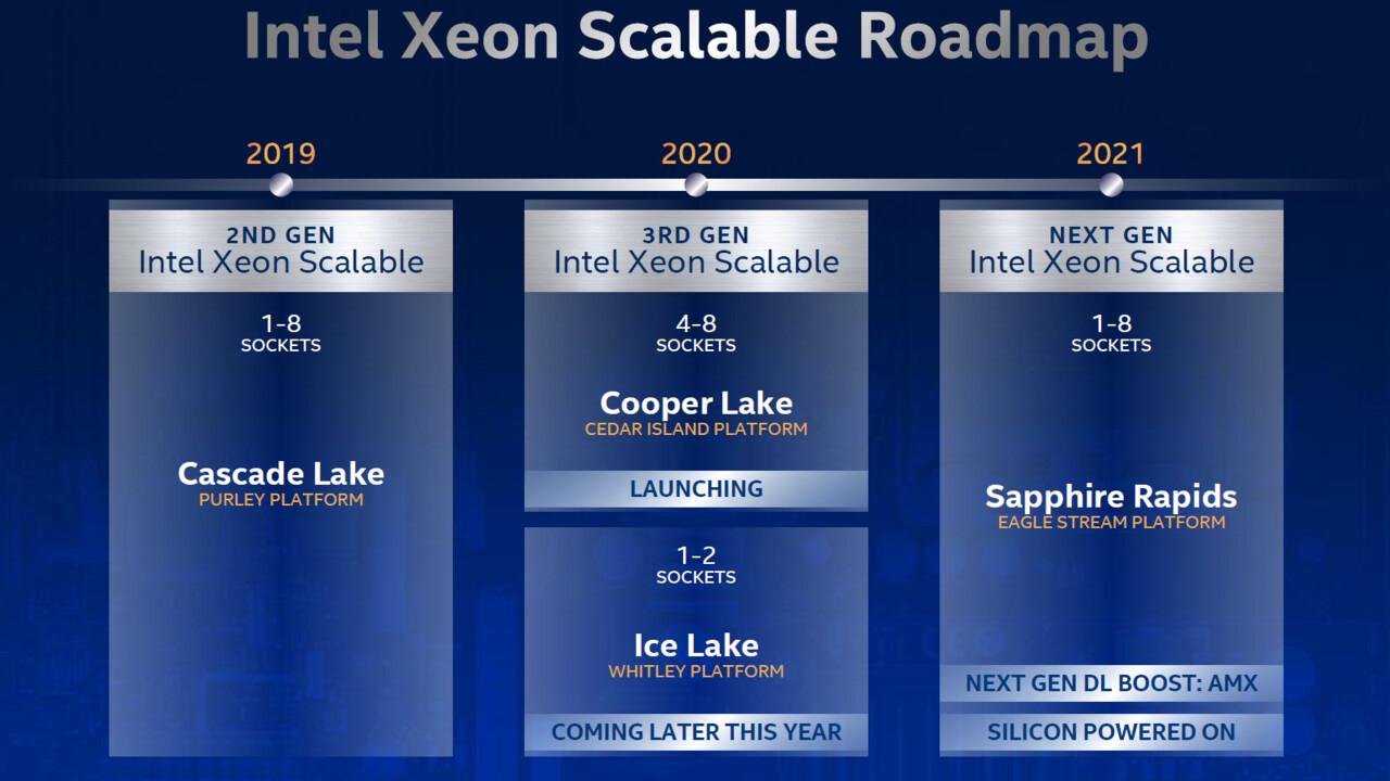 Next-Gen Intel Xeon-SP: Sapphire Rapids läuft mit AMX, Ice Lake-SP im Plan