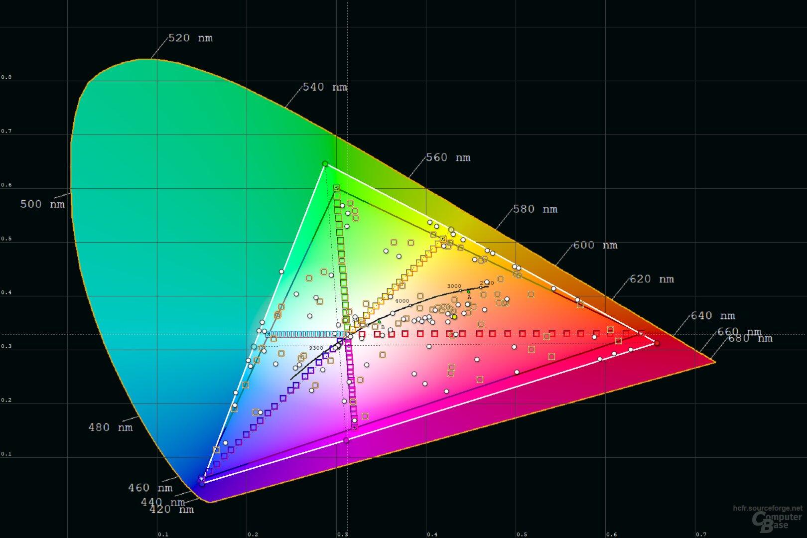 Farbtreue des AOC Agon AG273QZ in HCFR