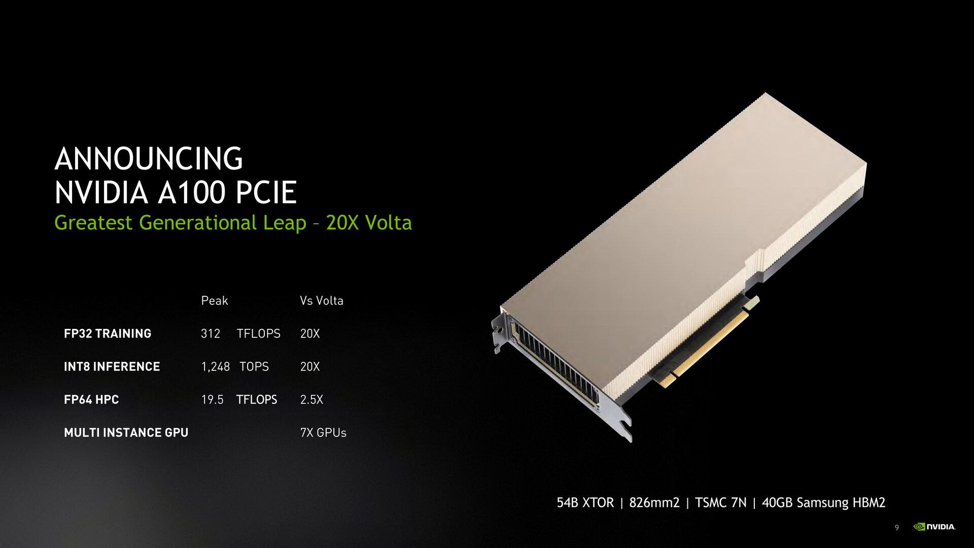 Nvidia A100 mit 54 Milliarden Transistoren und 40GB HBM2