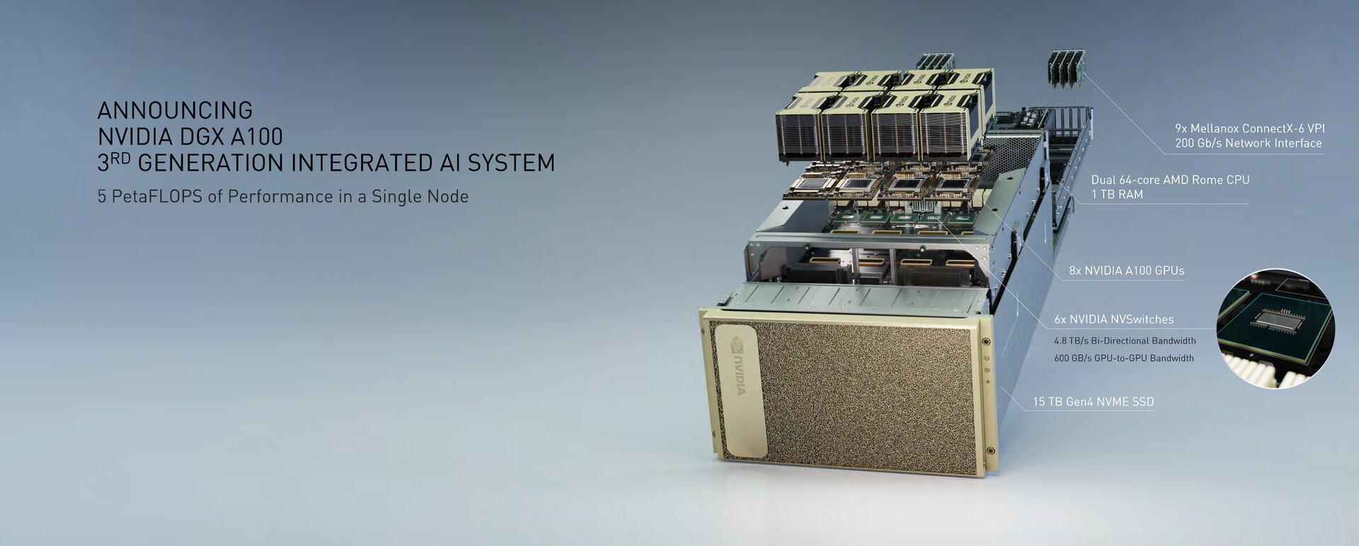Nvidia DGX A100 als Komplettsystem mit acht SXM4-Modulen