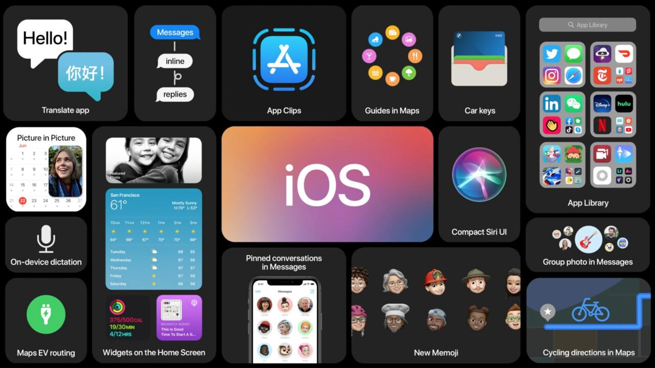 iOS 14 und iPadOS 14: Homescreen-Widgets, CarKey und App Clips ziehen ein