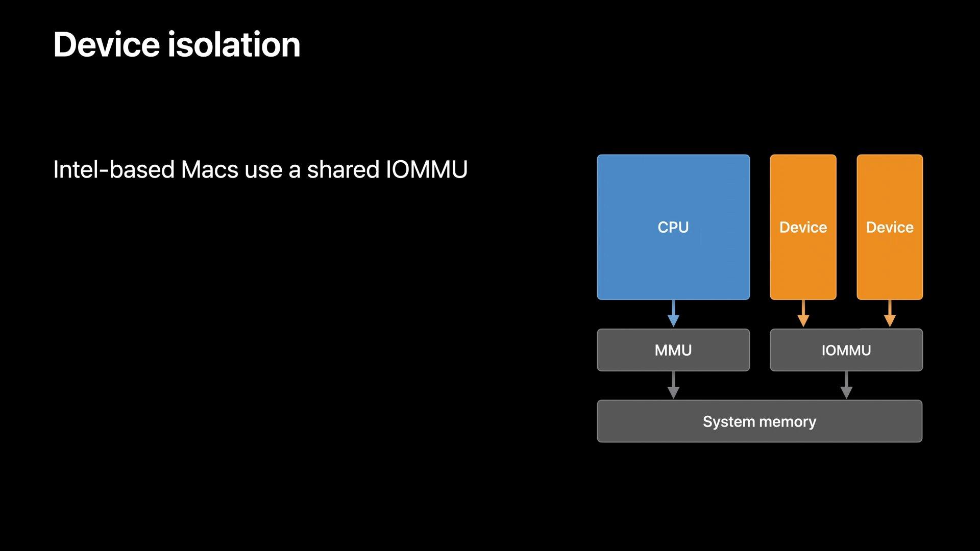 Intel-Macs nutzen eine IOMMU für mehrere PCIe-Geräte