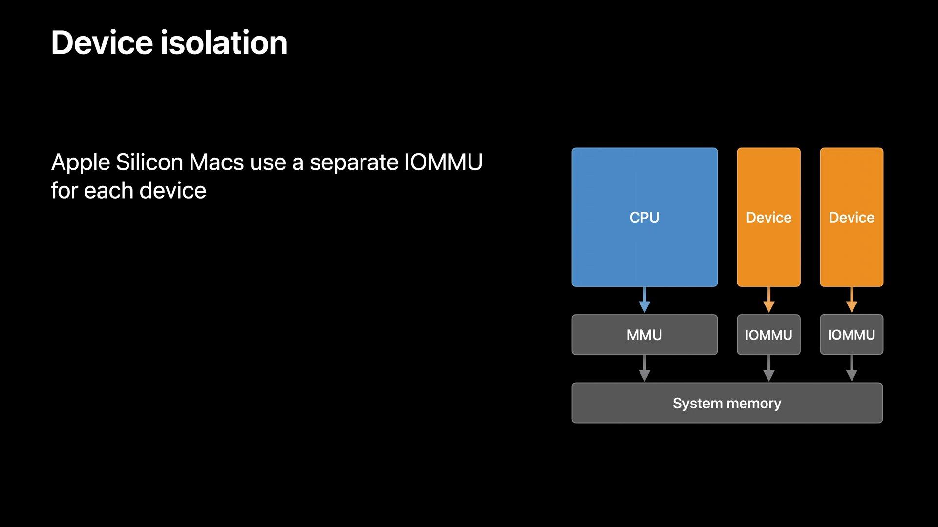 Apple Silicon setzt auf eine IOMMU pro PCIe-Gerät