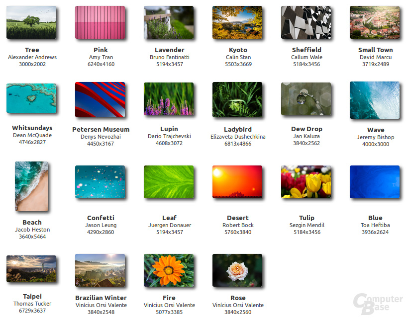 Neue Wallpaper in der Linux Mint 20 Cinnamon-Edition